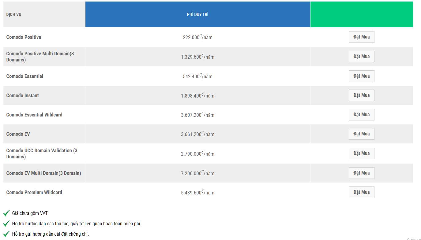 Bảng giá chứng chỉ SSL Commodo