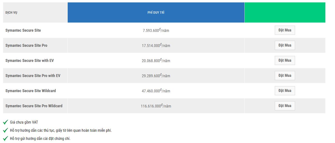 bảng giá chứng chỉ SSL Symantec