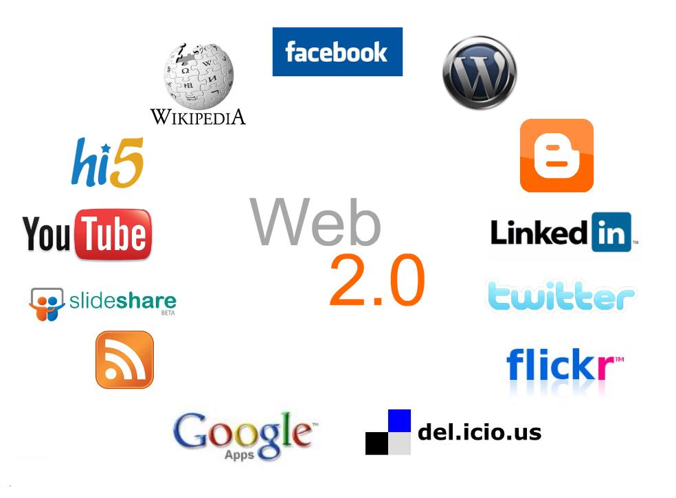 Web 2.0 Là Gì ? Chia Sẽ Danh Sách Website 2.0 Mới Nhất