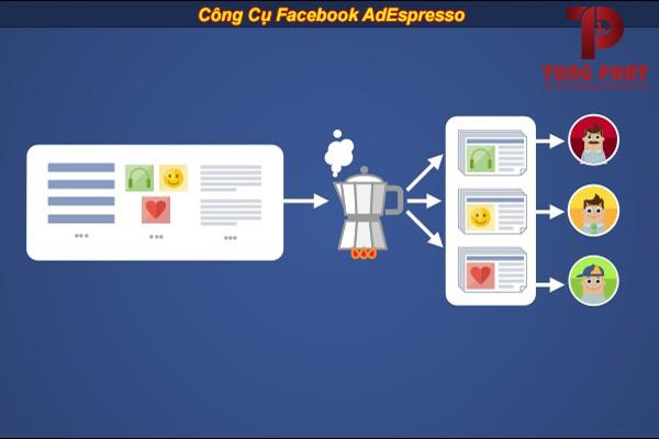 Công Cụ Facebook AdEspresso
