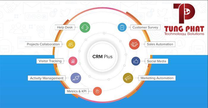 Phần mềm quản lý khách hàng CRM Plus