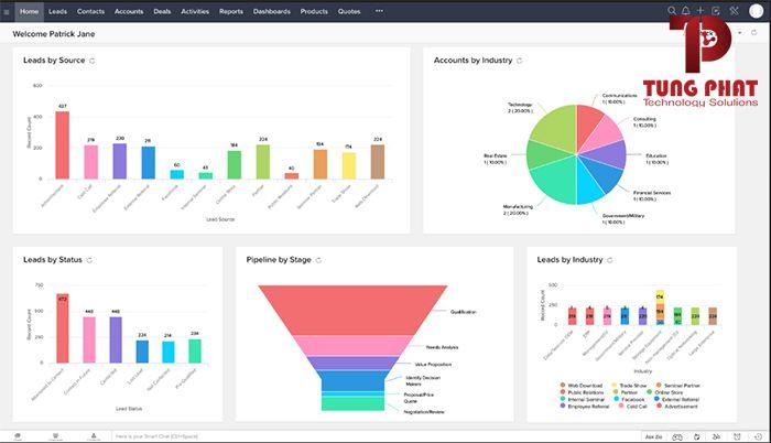 Phần mềm quản lý khách hàng Zoho CRM