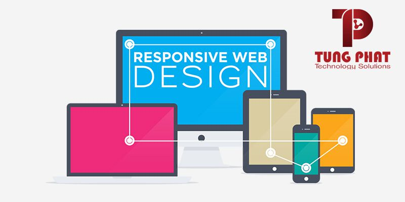 thiết kế giao diện responsive