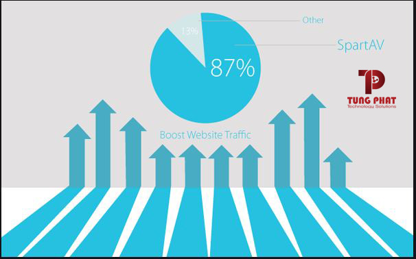 tool tăng traffic website