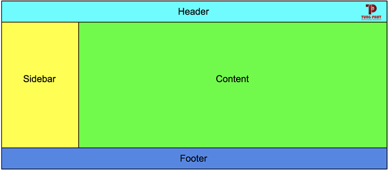 header website là gì ?