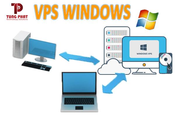 vps windows là gì